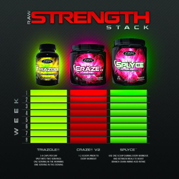 Raw Strength Stack V2