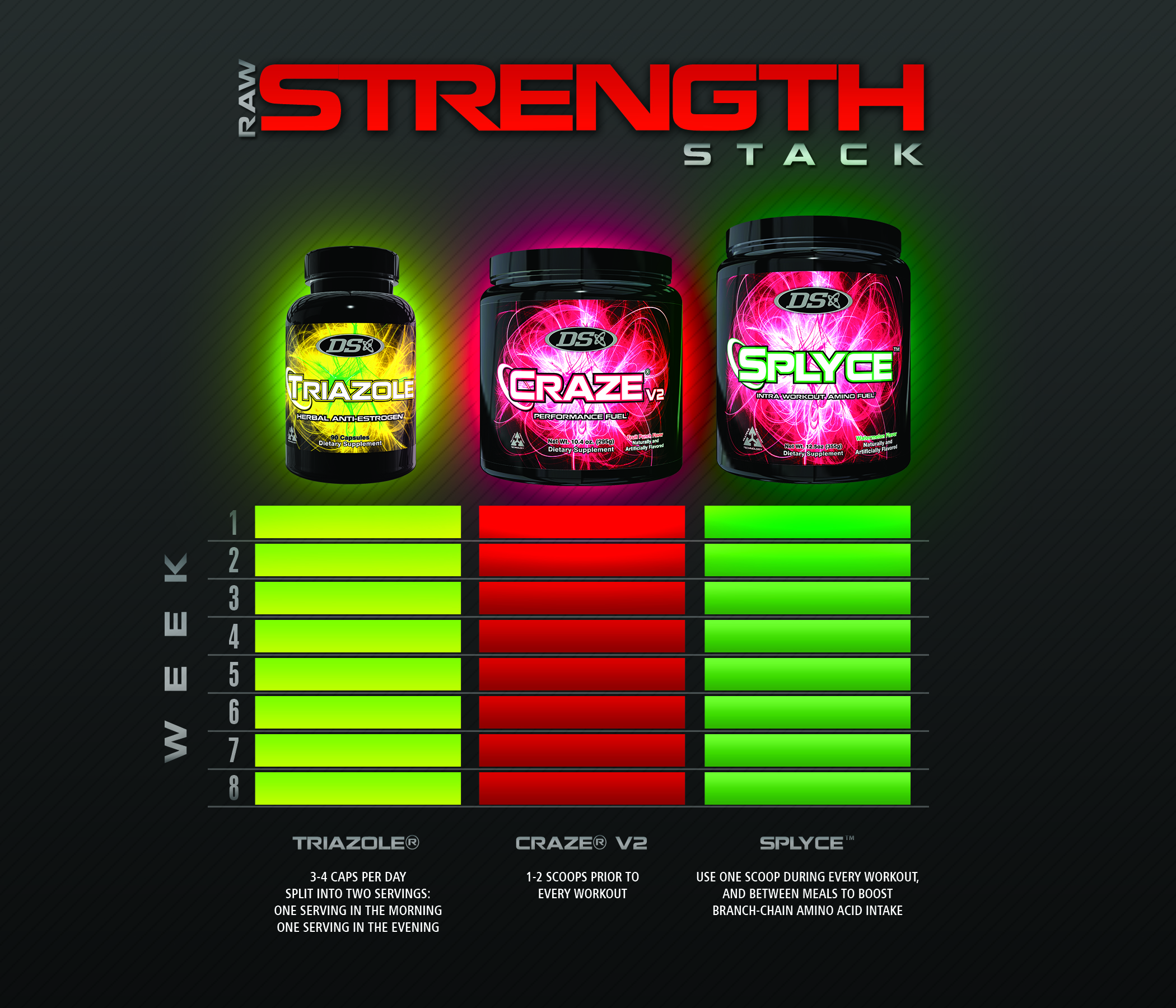Raw Strength Stack for Men