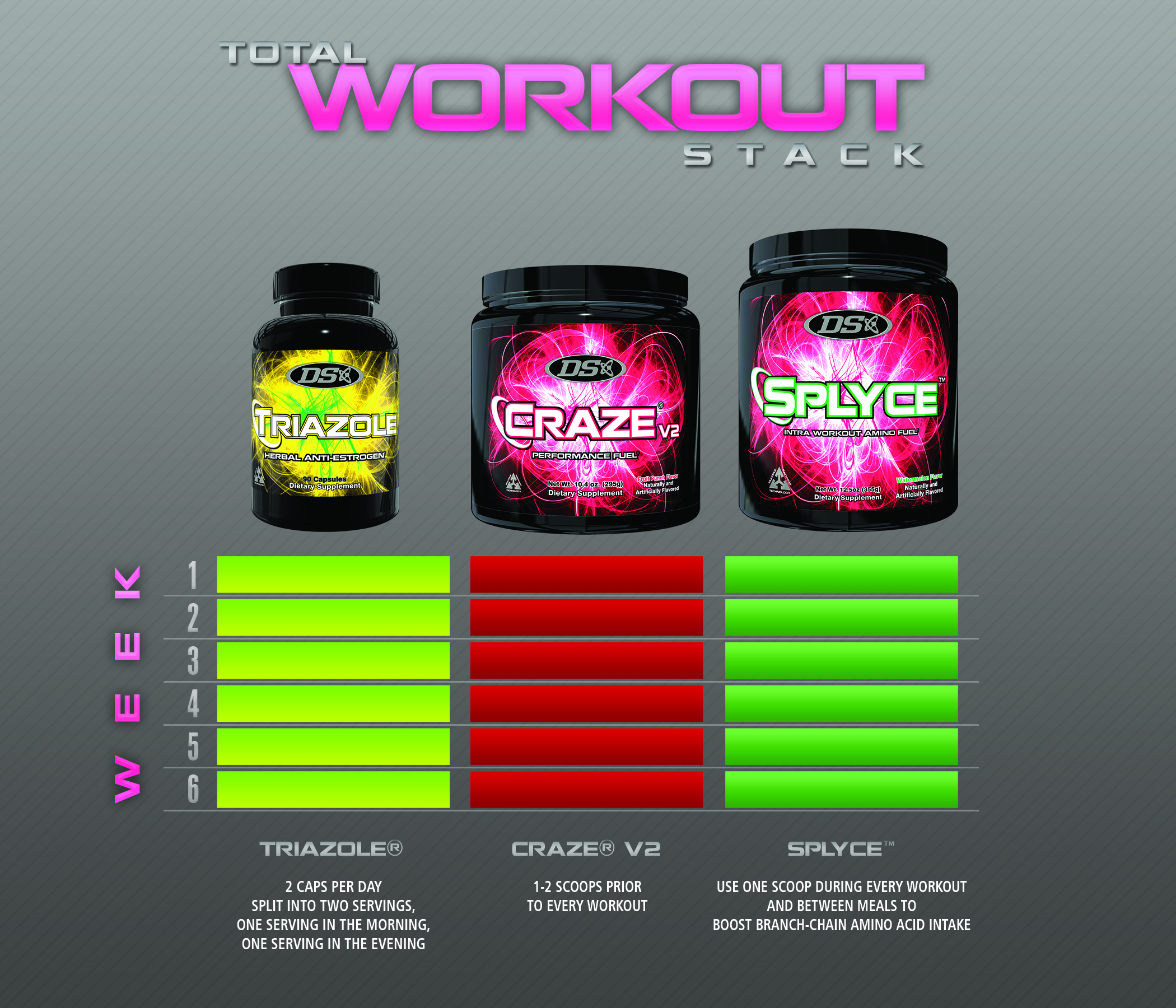 Total Workout Stack for Women
