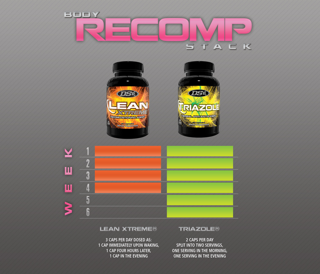 Body Recomp Stack for Women
