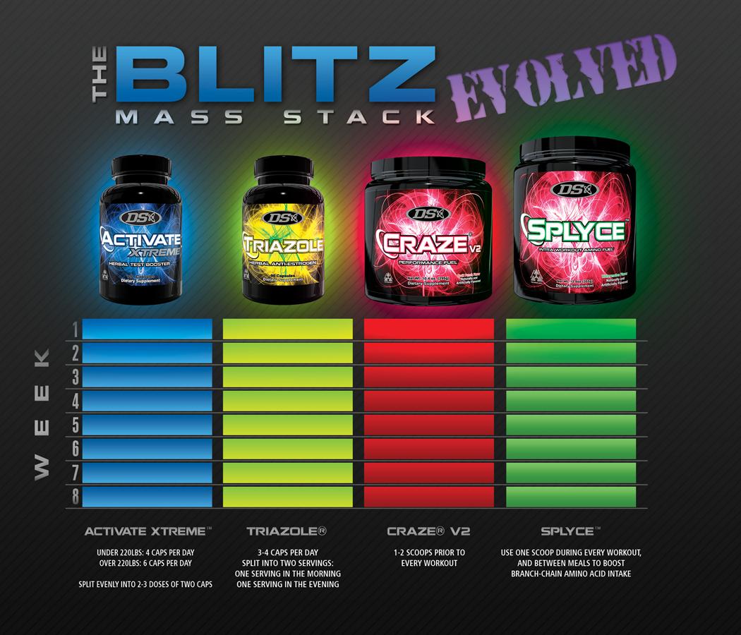 Blitz Mass Stack Evolved