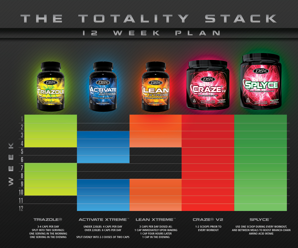 Totality Stack 12 Week Plan